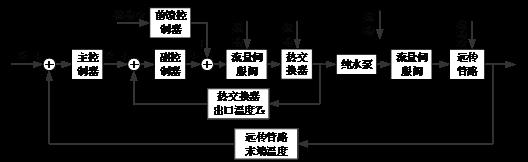 电路 电路图 电子 原理图 528_162